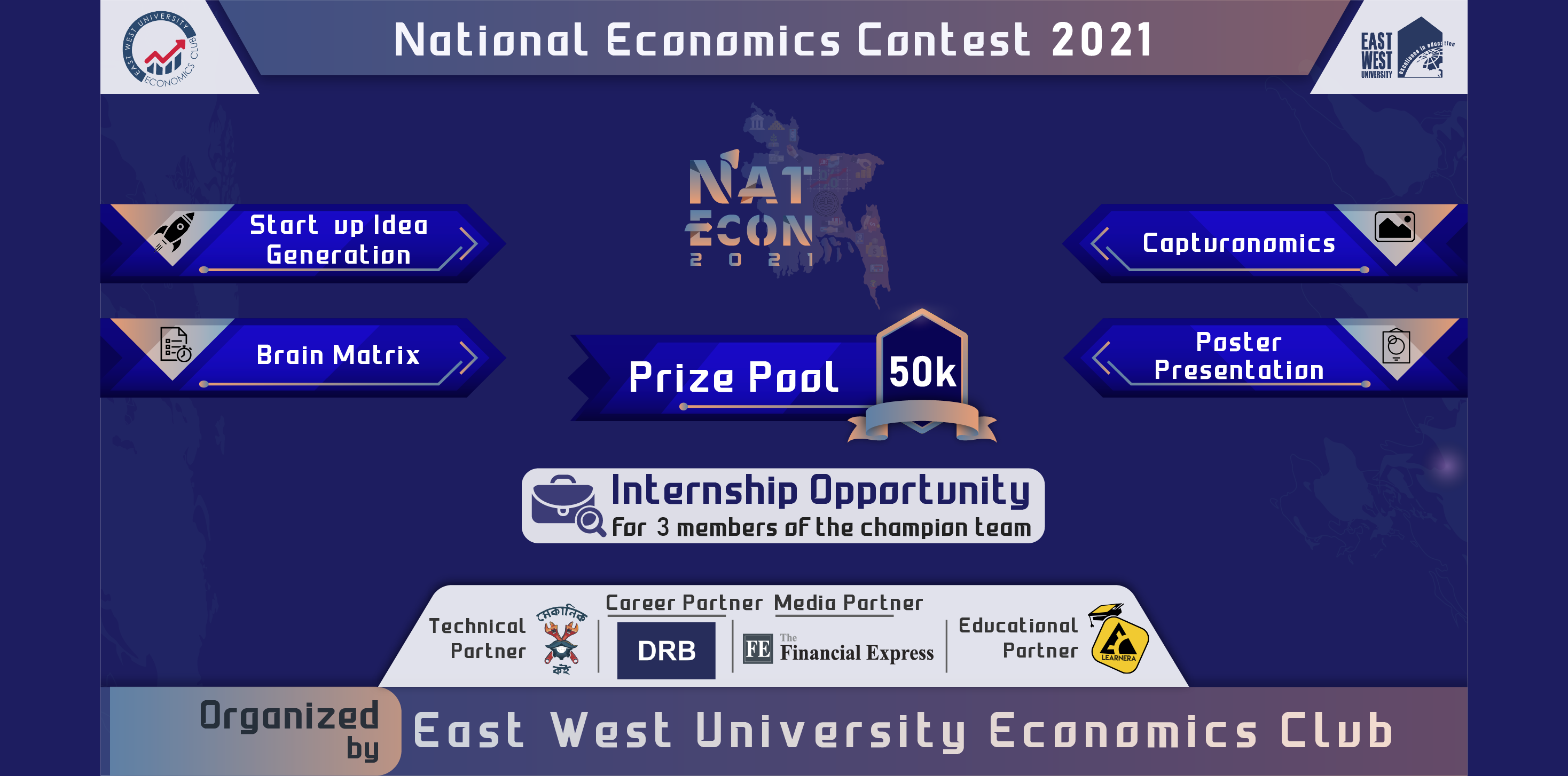 NatEcon 2021: National Economics Contest 2021
